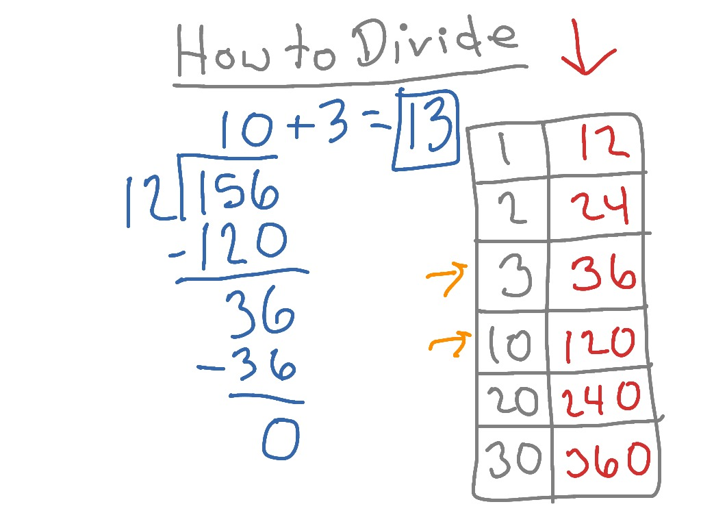 How To Solve Division Problems Division Word Problems