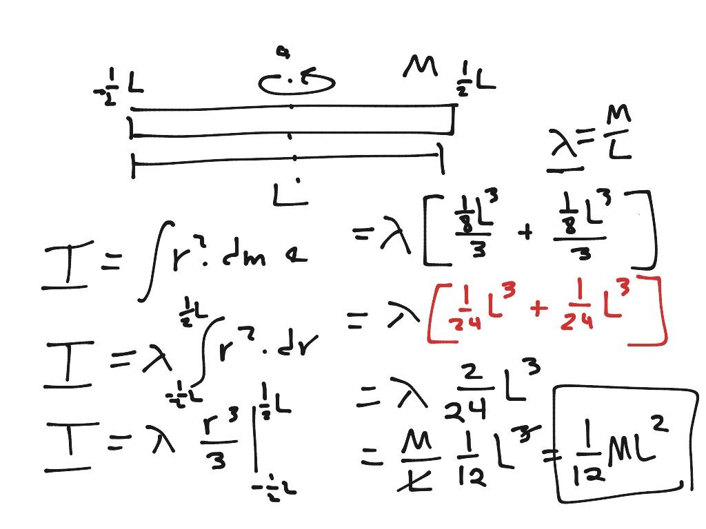 Apc Rotational Motion Review Part1