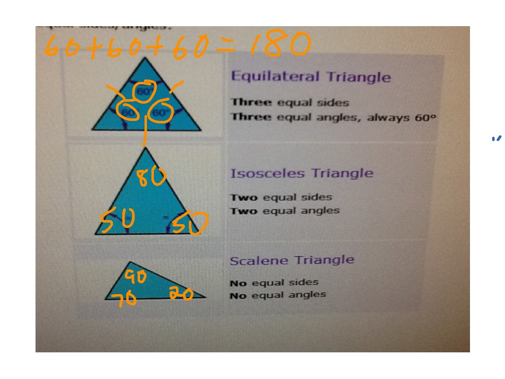 Three Types Of Triangles And 180 Degrees