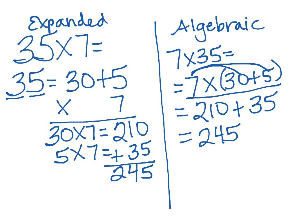 Expanded And Algebraic Notation