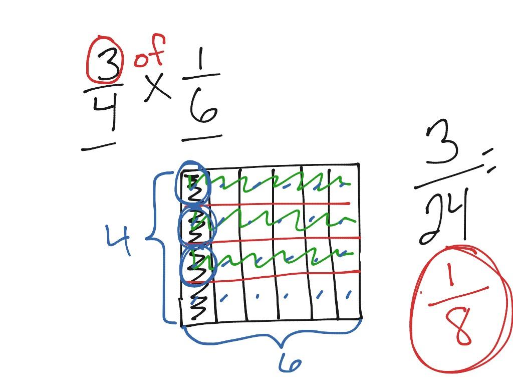 Lesson 7 4 Multiplying Fractions