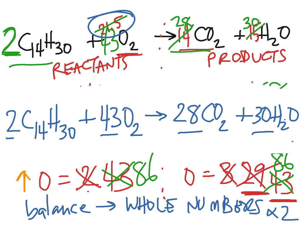 Trick To Balancing Combustion Reactions