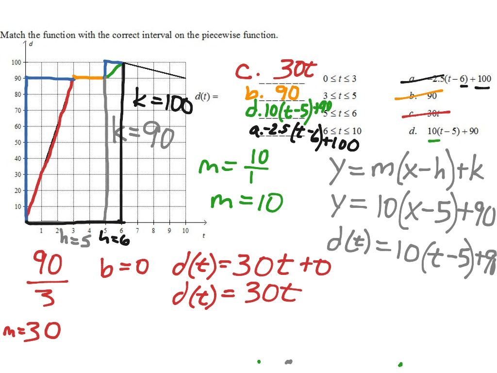 Another Piecewise Function Matching Problem