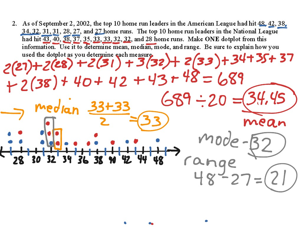 2 Use Dot Plots To Determine Mean Median Mode And