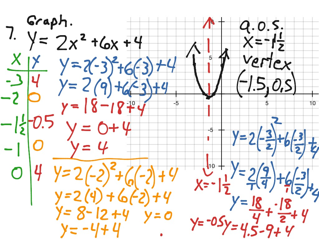 7 Graphing Quadratic Equations Ws P66 5