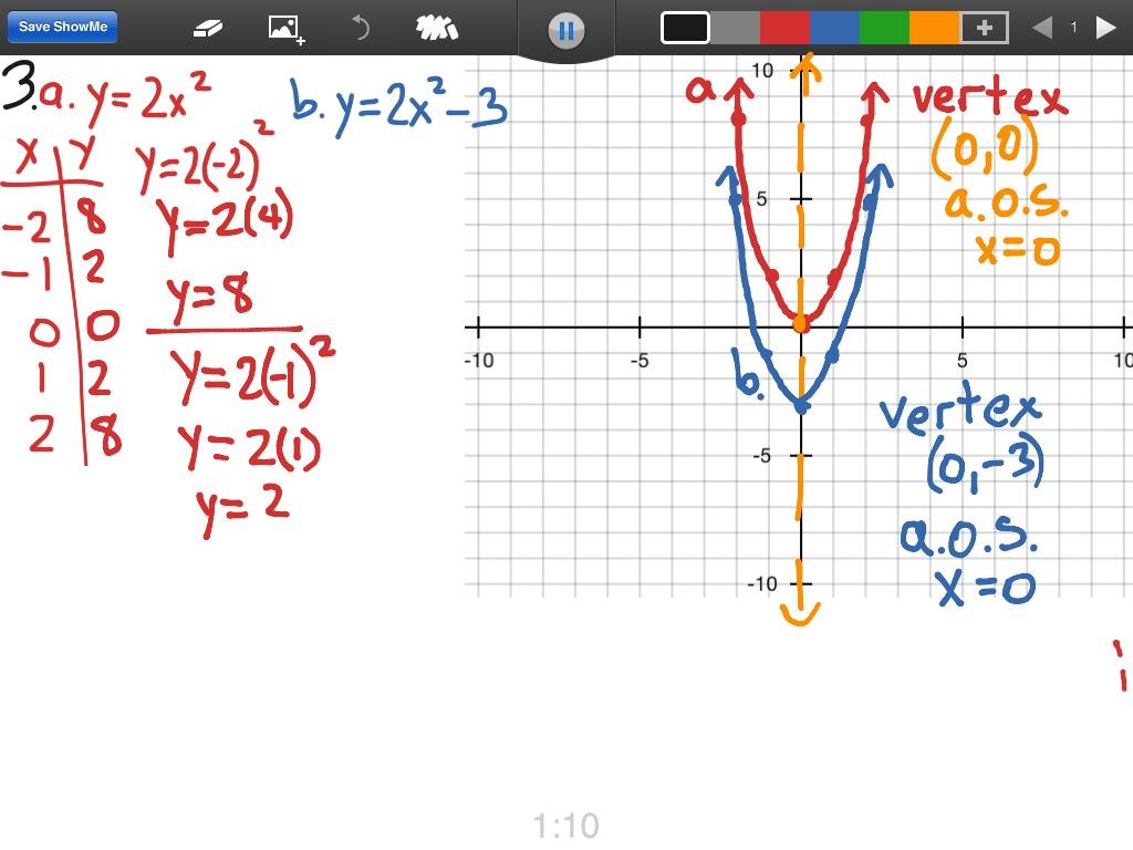 3 Graphing Quadratic Equations Ws P66 5