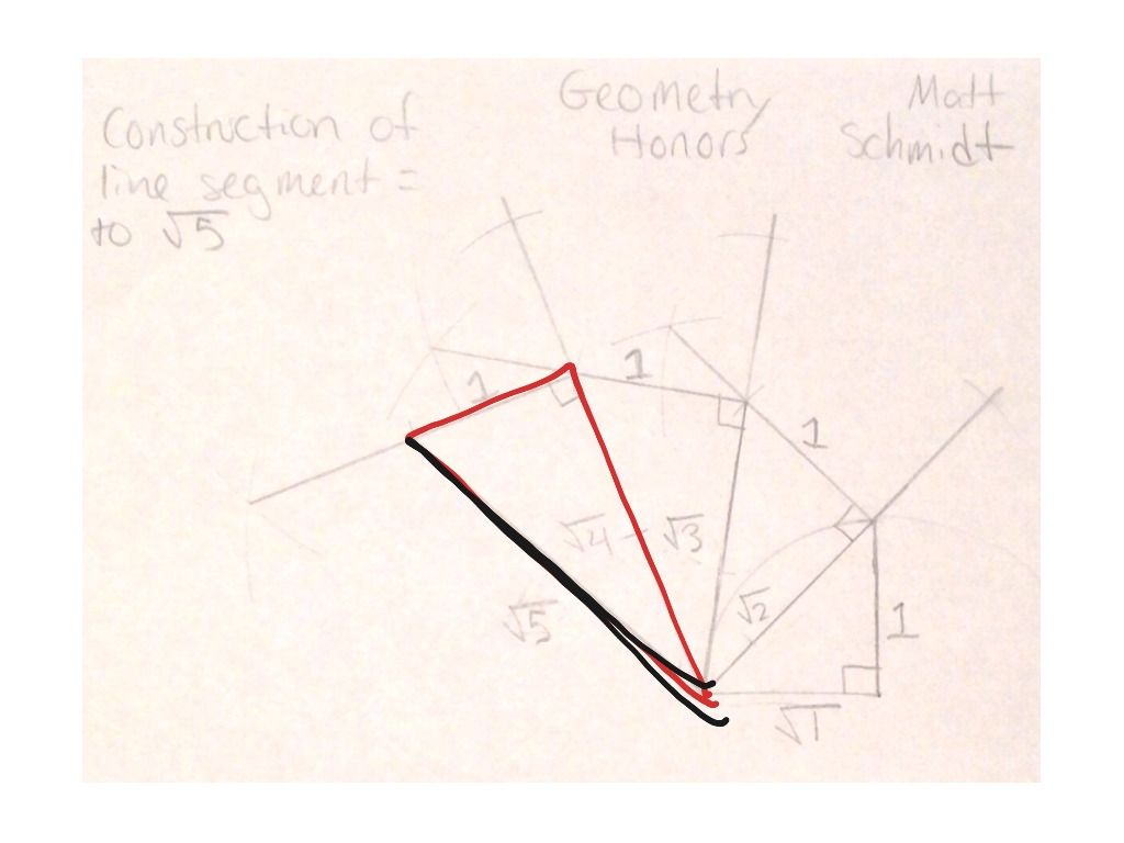 Construction Of Line Segment With Length Of Square Root Of