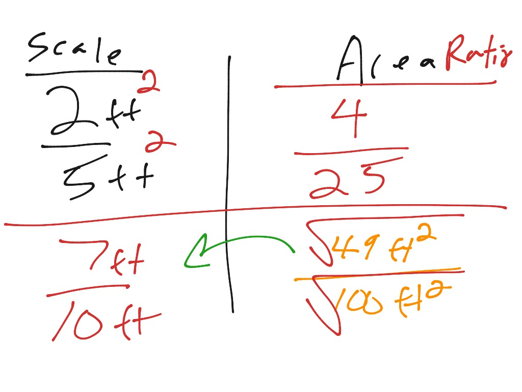 Scale Factor And Area Ratios