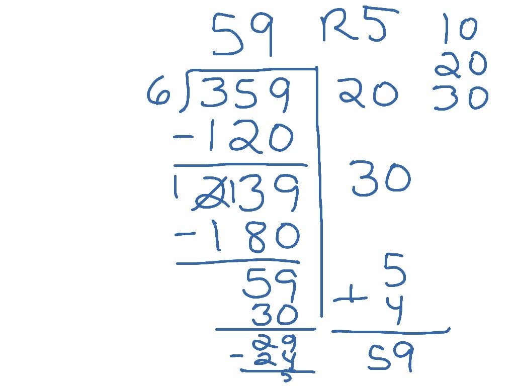 Partial Quotients Example 3