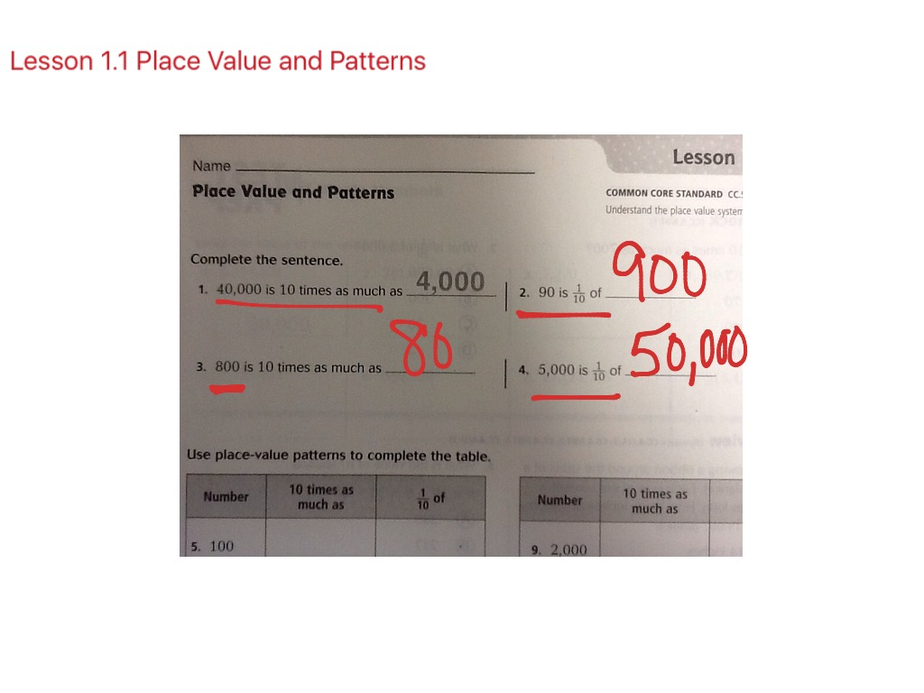 Lesson 1 1 Place Value And Patterns