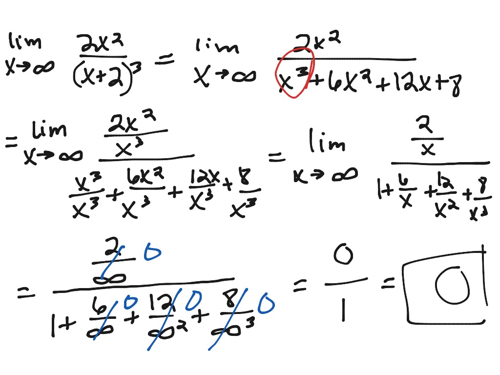 Limit As X Approaches Infinity
