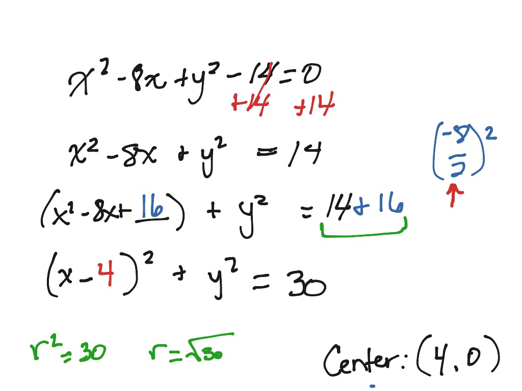 Equation Of Circle By Completing The Square