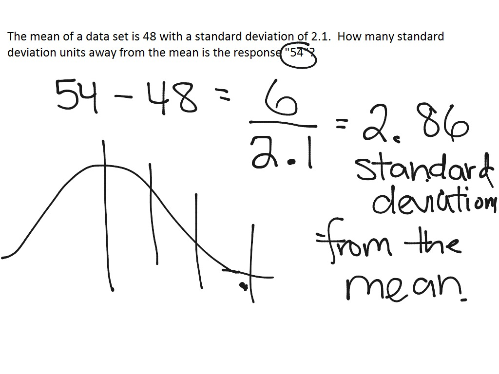 Standard Deviation Units For The Mean
