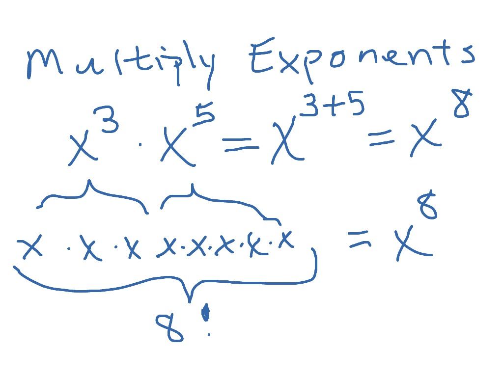 Multiplying Exponents With Same Base