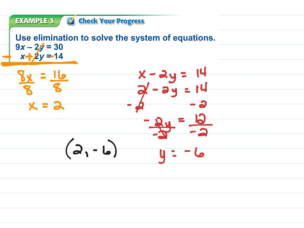How To Solve One Step Equations Using Addition And