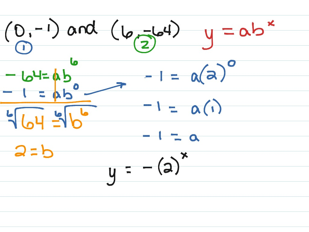 Solving Exponential Equations And Inequalities