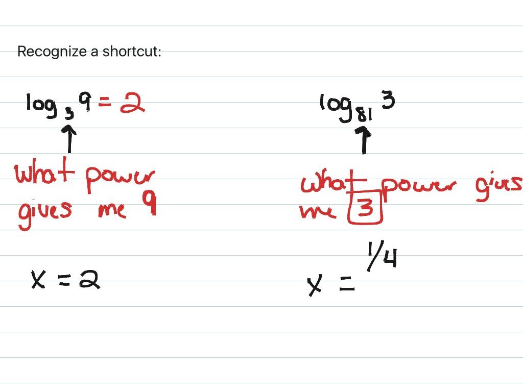 Logarithms And Logarithmic Equations