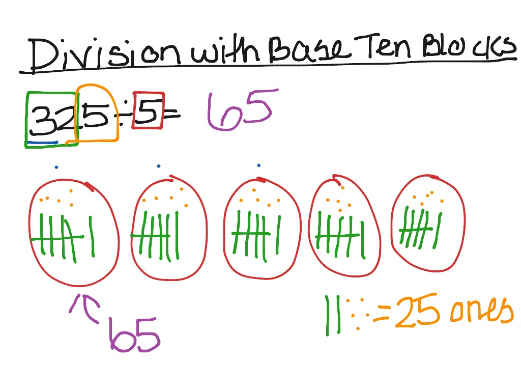 Dividing With Base Ten Blocks