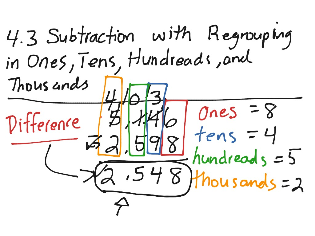 4 3 Subtraction By Regrouping In Ones Tens Hundreds And