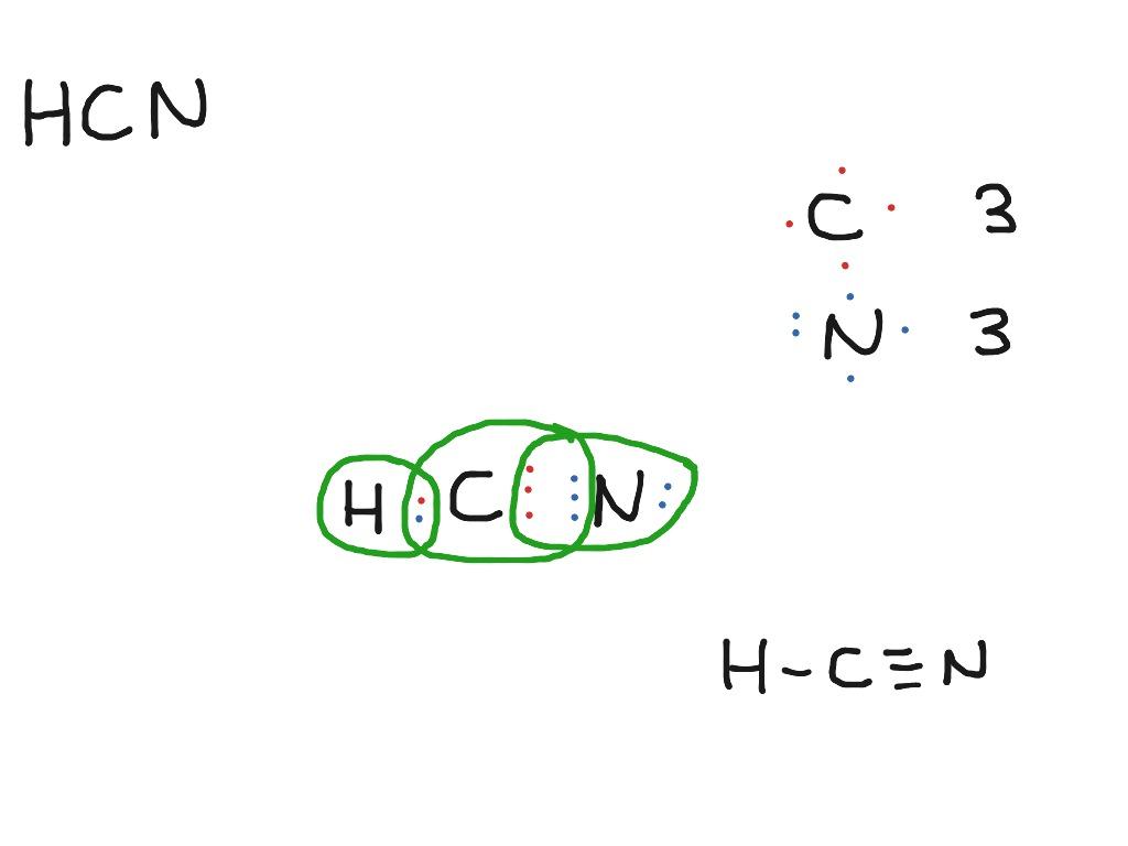 Electron Dot Diagram For Chlorine
