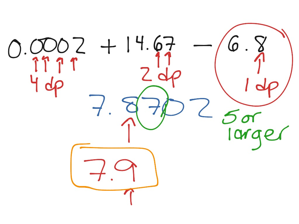 Adding Subtracting Sig Figs