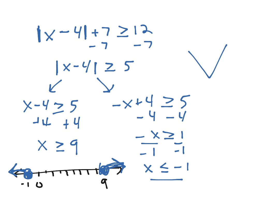 Alg 8 1 Absolute Value Functions