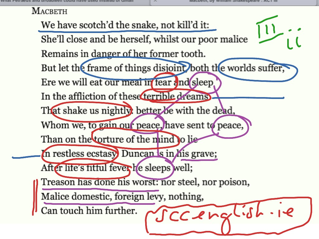Macbeth 12 Act 3 Scene 2