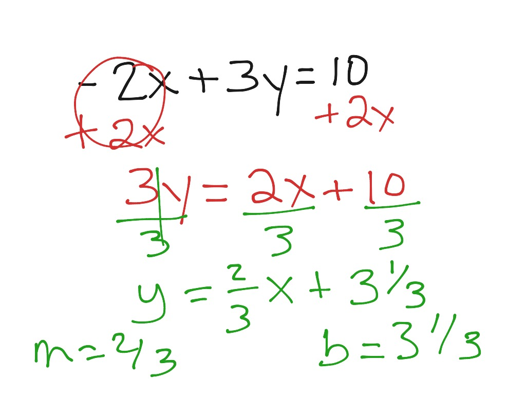 Putting Equations In Slope Intercept Form