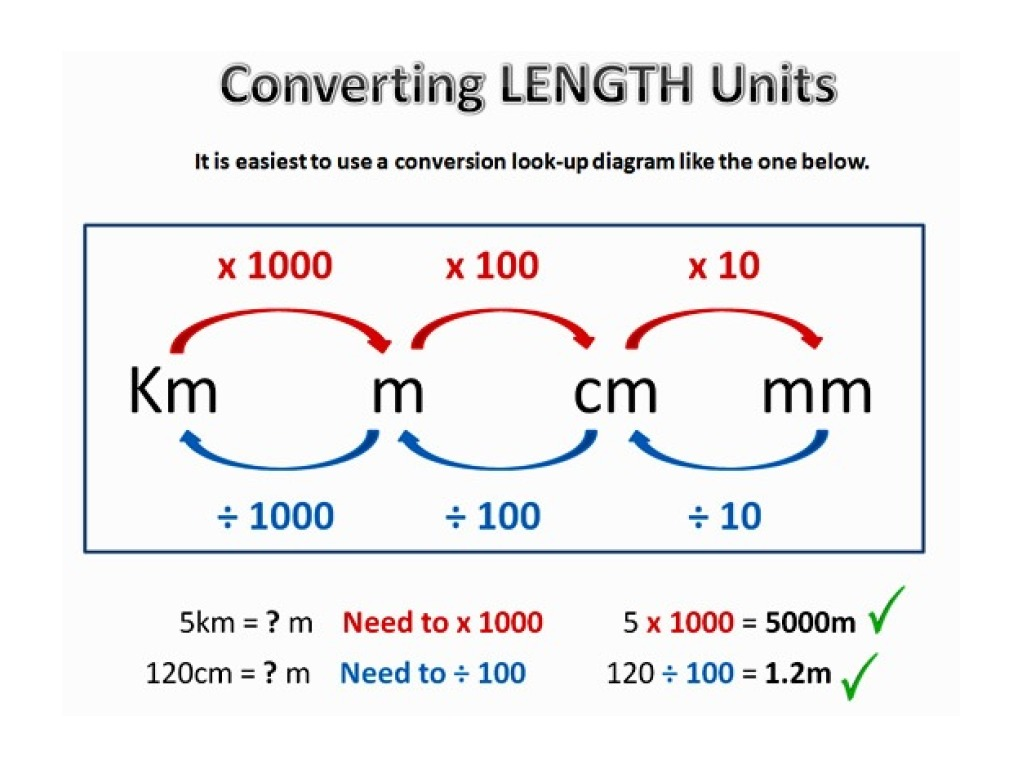 Converting Length Units