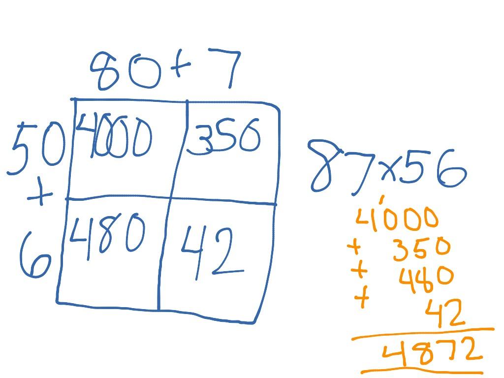 Box Method Of Multiplication
