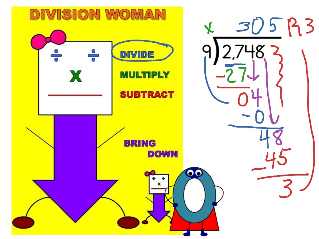 Long Division Zero In The Quotient