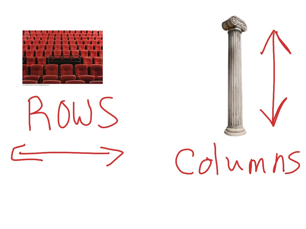 Rows And Columns