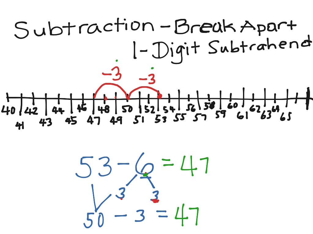 Go Math 5 1 Break Apart Ones To Subtract