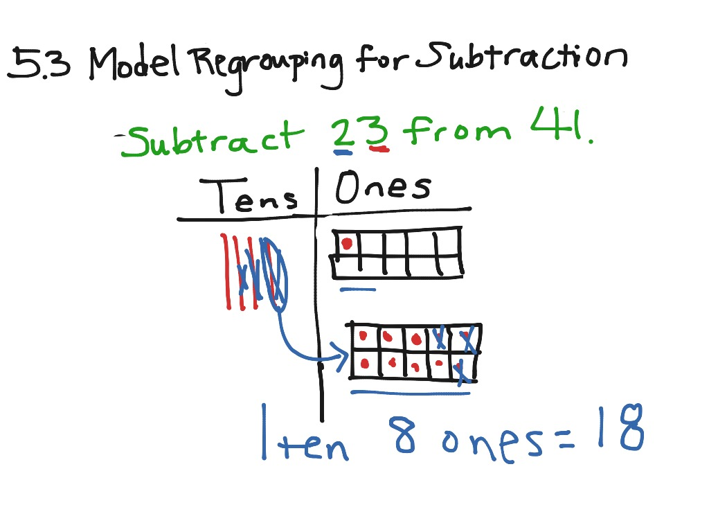 5 3 Model Regrouping For Subtraction