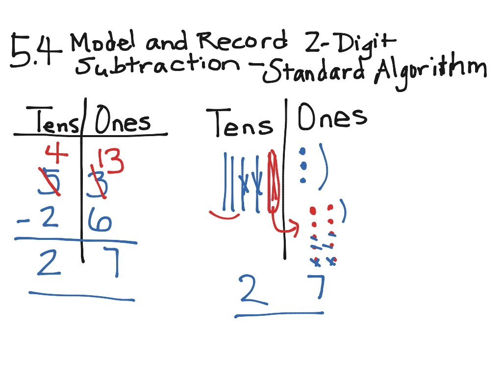 5 4 Model And Record 2 Digit Subtraction Standard