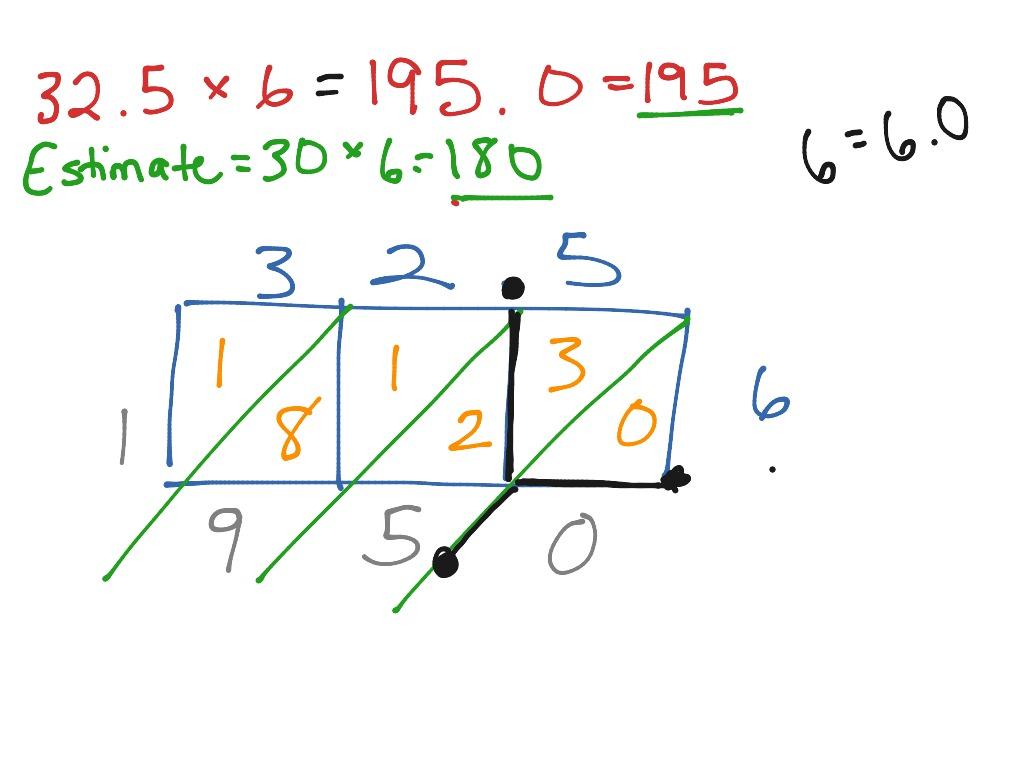 Lattice Multiplication With Decimals