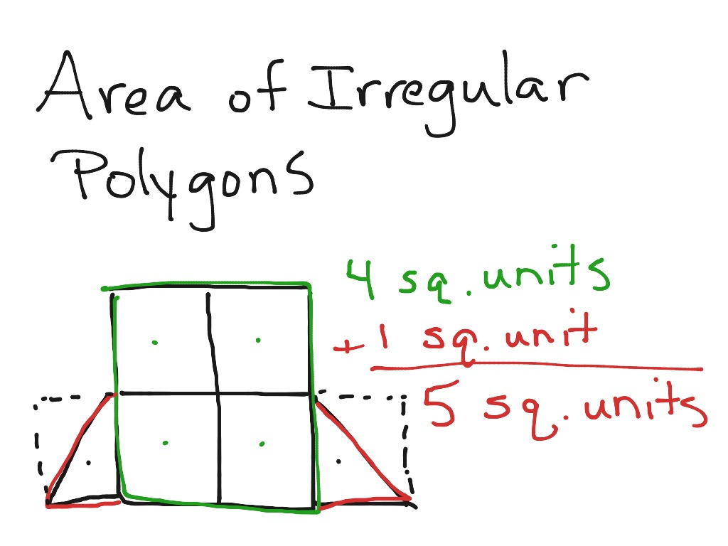 Area Of Irregular Polygons