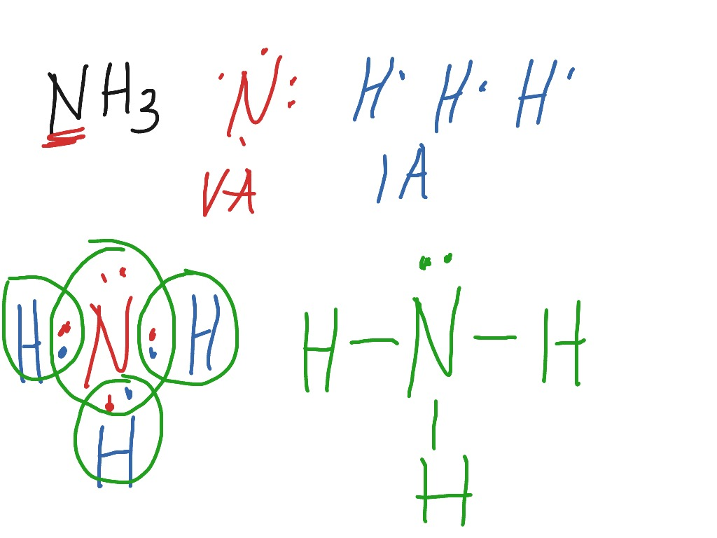 Electron Dot Structure Of Nh3