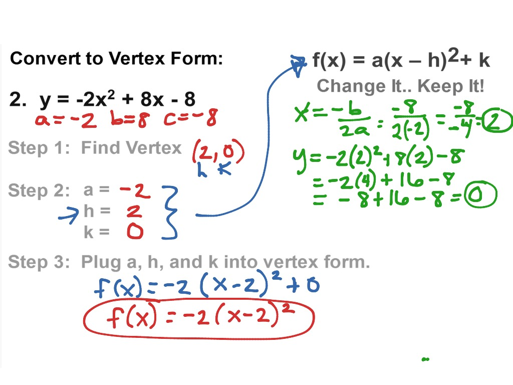 How To Get A Quadratic Equation Into Vertex Form