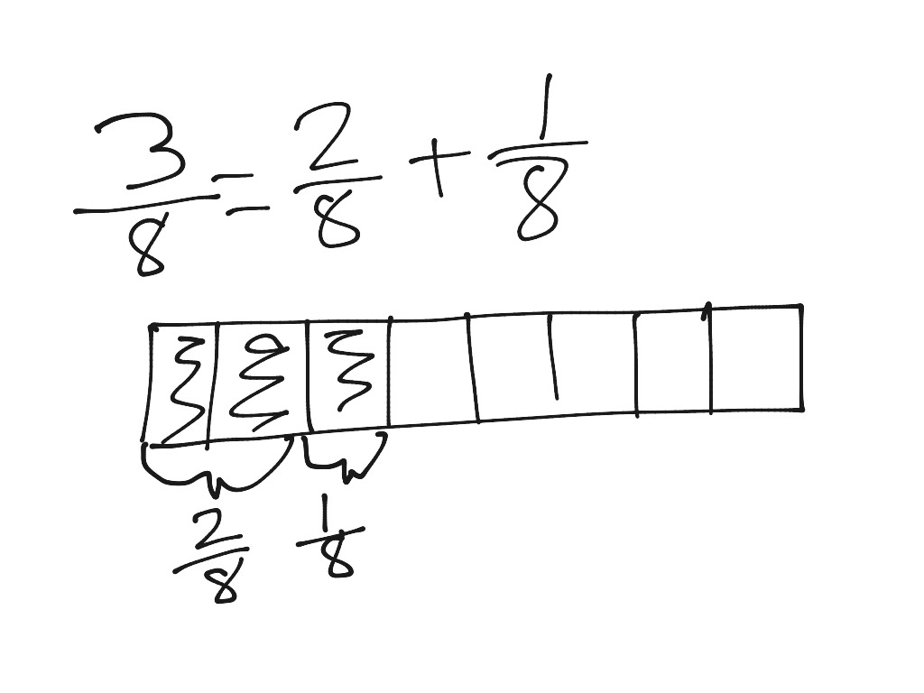 4nft3 Lesson 1 Decompose Fractions As The Sum Of Unit Fractions Using Tape Diagrams