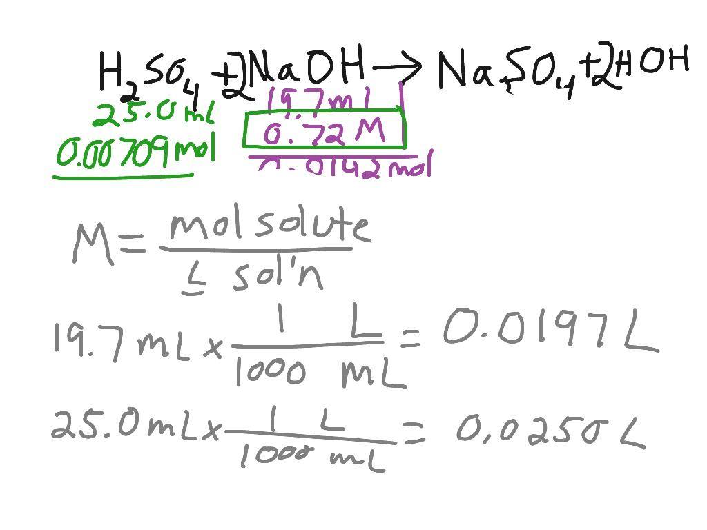 Titration Of Sulfuric Acid With Sodium Hydroxide