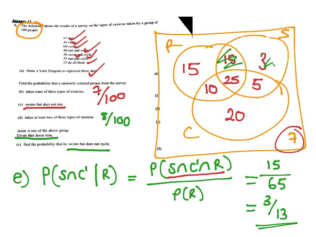 Probability Venn Diagrams