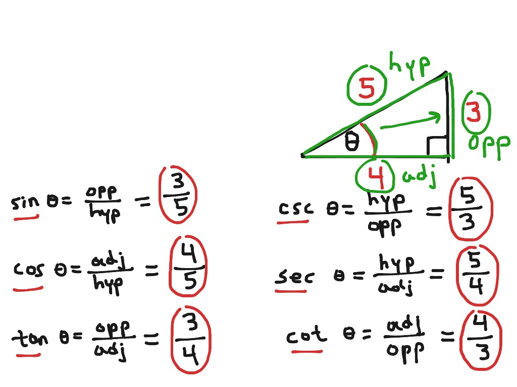 Right Triangle Definitions Of Cosecant Secant And