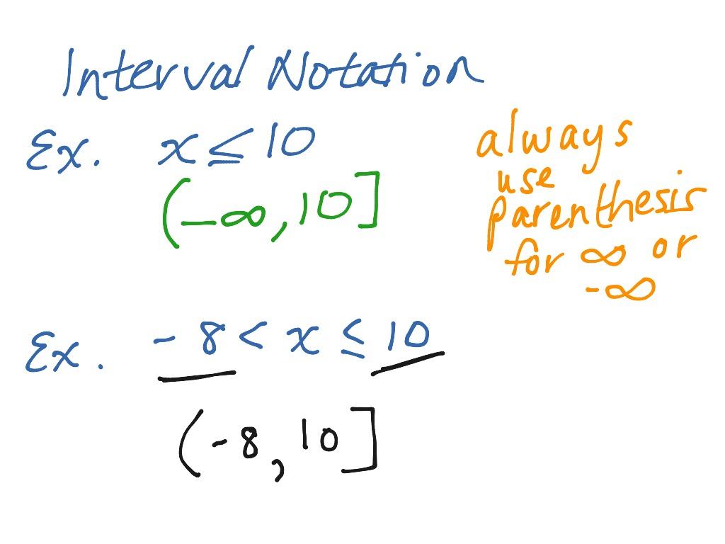 Interval Notation Interval Notation Practice Worksheet