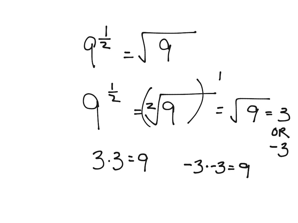 Alg 7 3 Rational Exponents