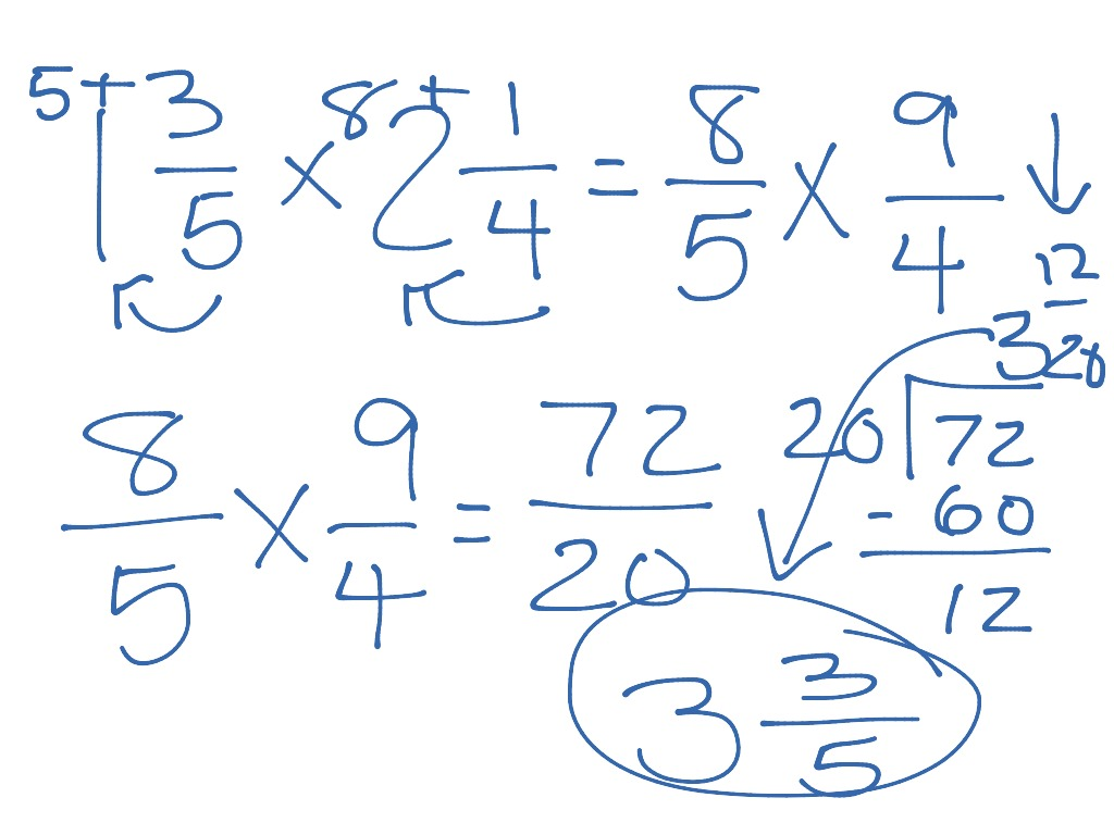 Multiply Mixed Numbers