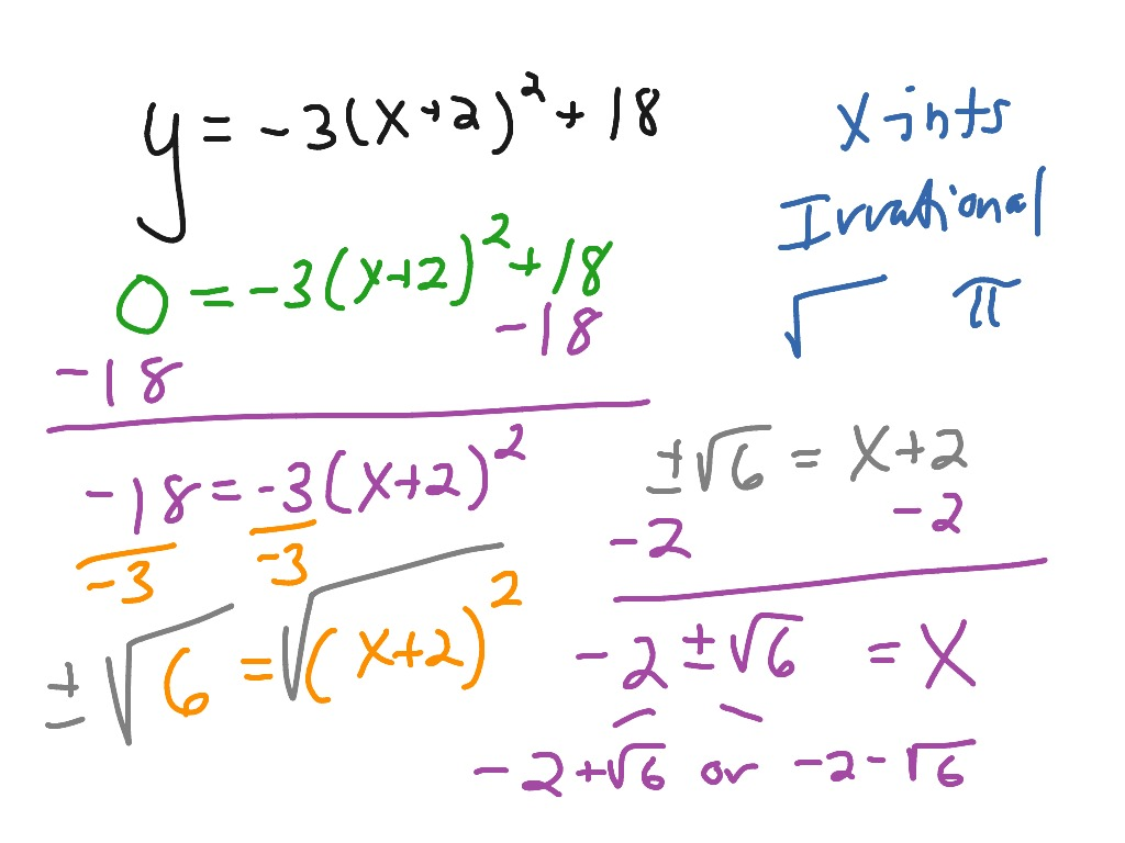 Worksheets On Solving Quadratic Equations By Finding