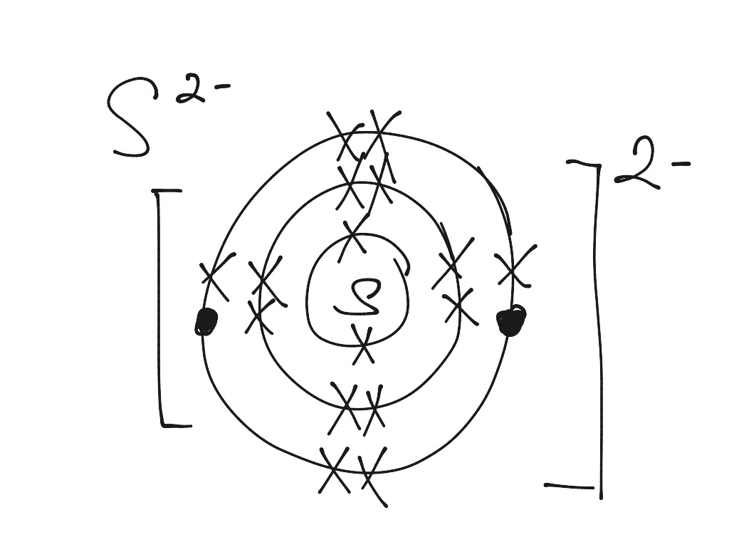 How To Draw A Bohr Diagram