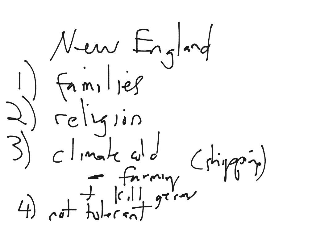 New England Vs Chesapeake Colonies