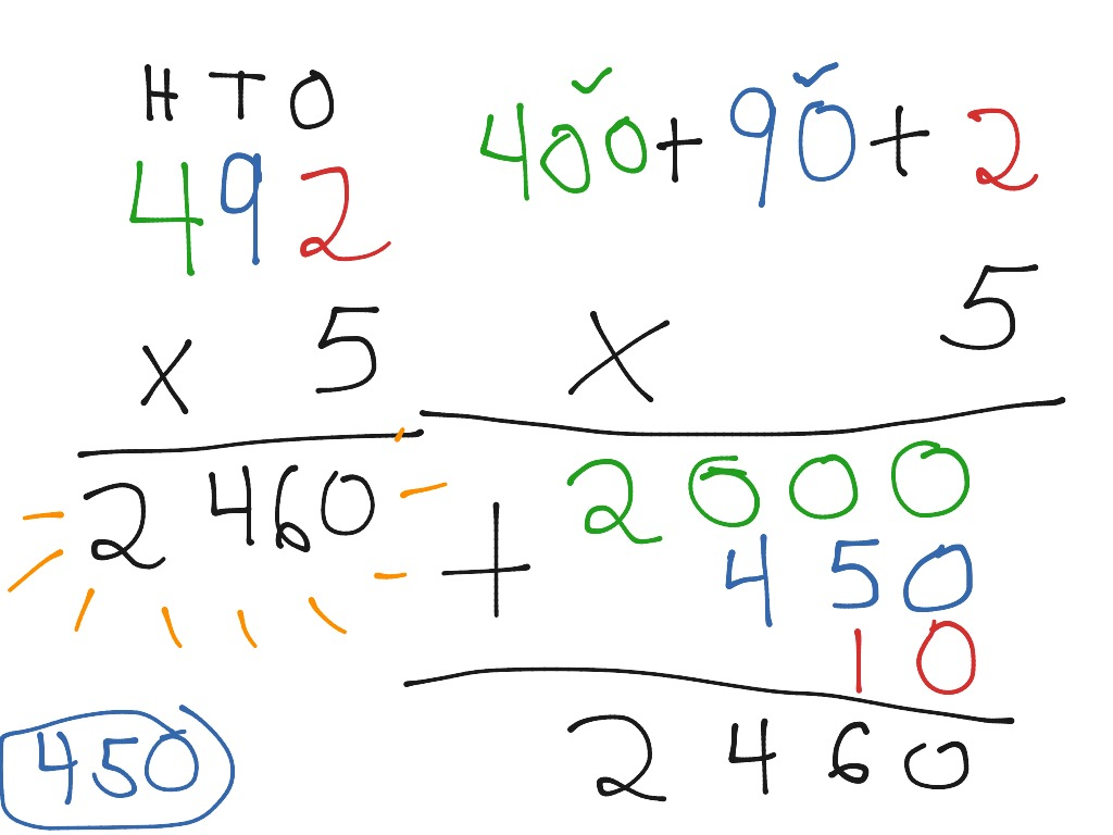 Multiplying 3 Digit Numbers Using Expanded Form